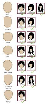 hairstyles based on the shape of head bang theory which bangs will work for you face shapes bangs