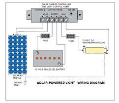 Solar Street Light Circuit Diagram by Solar Light Wiring Solar Electrical Wiring U2022 Arjmand Co