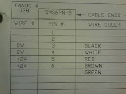 fanuc cable wiring diagrams a03b 0815 c001 manual u2022 googlea4 com
