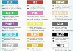what does your favorite color say about you meaning of favorite colors home design inspiration