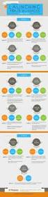 34 best infographic images on pinterest data visualization startup launch checklist u eleven steps to get started with your startup