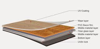 Laminate Flooring Click Laminate Flooring Vinyl Tiles Pvc Flooring U0026 Wallpaper Supplier