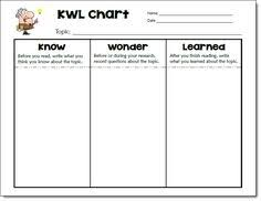 kwl chart freebie book activities graphic organizers and