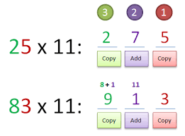 digit math math trick 2 multiplying 2 digit numbers by 11
