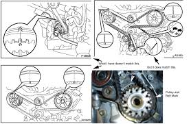I Am Replacing The Water Pump On A 2000 Toyota Sienna I Set The