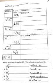 gougou4chemistry cp and ghp chemistry
