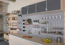 kitchen backsplash railing system for personalized luxury