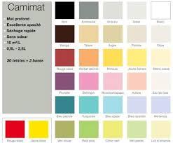 nuancier couleur peinture pour cuisine nuancier couleur peinture pour cuisine 10 nuancier peintures