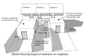 House Extension Design Ideas Uk Space And Style Blog Home Design Tips Views And Ideas
