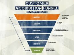 acquisition plan template this presentation slide from a marketing plan template is a