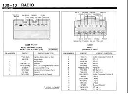 what are the color codes on a factory 1995 ford explorer radio