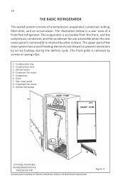 ac and refrigeration repair made easy