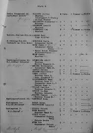 Rosa K He Kaufen 13 07 42 Nach Auschwitz