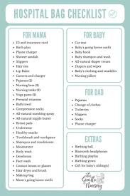 Baby Shower Needs List - planning a baby shower for twins checklist zone romande decoration