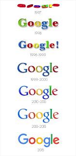 design a google logo online explore the history and evolution of company logo like google