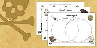 and venn diagram pirate activity activities diagrams
