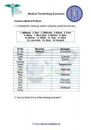 2 medical terminology prefixes