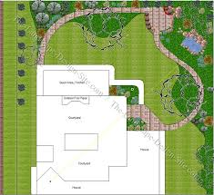 Backyard Design Plans - Backyard landscaping design