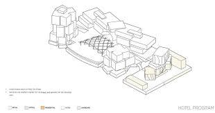 frank gehry wants to build a huge mixed use campus in the heart of
