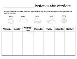 best 25 weather graph ideas on pinterest weather book weather