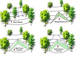 earth sheltered home plans earth sheltered home designs mellydia info mellydia info