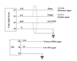 sr20 tps wiring diagram sr20 wiring diagrams collection