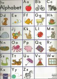 Abc Worksheets For Toddlers Kindergarten Color Chart Install From Terminal Mac