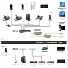 Home Server Network Design 100 Home Wireless Network Design Diagram Network Diagram