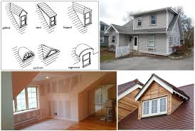 Cost To Dormer A Roof Cost Of Adding A Dormer To A Roof Dormer Costs Modernize Dormer