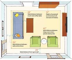 Standard Measurement Of House Plan Interior Design Measurements You Need To Knowstudio 882 Blog