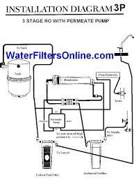 rv water pump wiring diagram rv water system piping wiring diagram