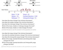 center and spread variation exploration geogebra