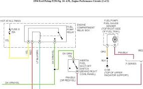 1994 ford f150 wiring diagram 1994 ford f150 ground wire to fuel