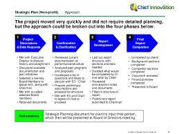 non profit business plan examples