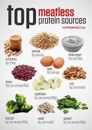 best 25 protein foods list ideas on pinterest high protein