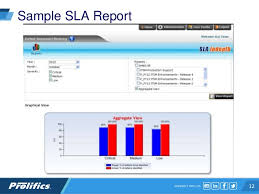 Kpi Reports Sle by Testing As A Managed Service Slas And Kpis
