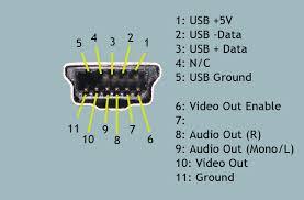 canon fpv video av cable for s100 g10 elph powershot rc groups