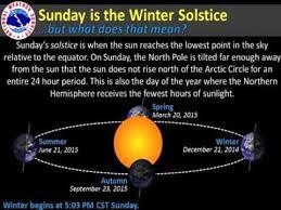 when is winter solstice 2016