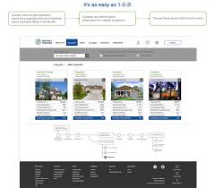 propertytracker com web based real estate investment software and