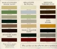 the 25 best lowes paint color chart ideas on pinterest art