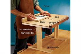 sliding top for router tables