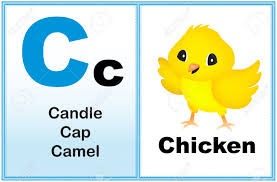 alphabet letter c with clip art and few similar words starting