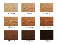 Interior Wood Stain Colors File Fuming Chart Jpg Wikipedia
