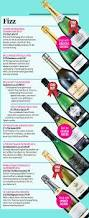 olly smith picks the best 25 best summer wines daily mail online