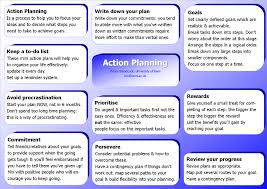 action planning sm png
