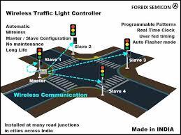 automatic wireless traffic light controller system forbix semicon