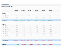 Financial Spreadsheet Free Personal Finance Software For Budget Planning Management