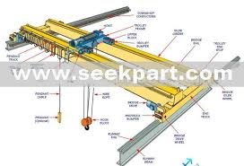 workshop hf double beam overhead electric overhead crane with