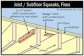Squeaky Floor Repair Home Maintenance Tips How To Fix A Squeaky Floor Atlanta