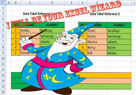 be your excel wizard for inr 318 truelancer service 7247